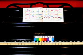 Music Pattern Piano